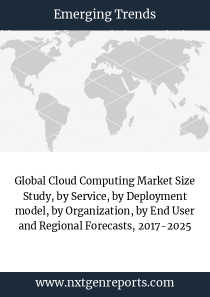Global Cloud Computing Market Size Study, by Service, by Deployment model, by Organization, by End User and Regional Forecasts, 2017-2025