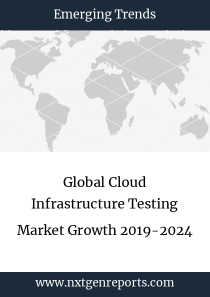 Global Cloud Infrastructure Testing Market Growth 2019-2024