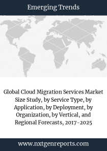Global Cloud Migration Services Market Size Study, by Service Type, by Application, by Deployment, by Organization, by Vertical, and Regional Forecasts, 2017-2025