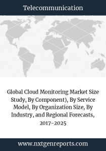 Global Cloud Monitoring Market Size Study, By Component), By Service Model, By Organization Size, By Industry, and Regional Forecasts, 2017-2025
