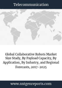 Global Collaborative Robots Market Size Study, By Payload Capacity, By Application, By Industry, and Regional Forecasts, 2017-2025