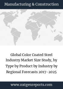 Global Color Coated Steel Industry Market Size Study, by Type by Product by Industry by Regional Forecasts 2017-2025