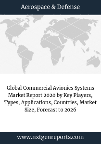 Global Commercial Avionics Systems Market Report 2020 by Key Players, Types, Applications, Countries, Market Size, Forecast to 2026