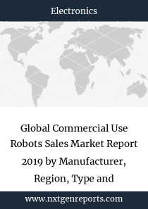 Global Commercial Use Robots Sales Market Report 2019 by Manufacturer, Region, Type and Application