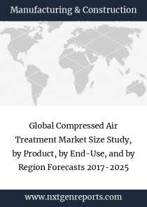 Global Compressed Air Treatment Market Size Study, by Product, by End-Use, and by Region Forecasts 2017-2025