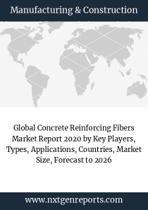 Global Concrete Reinforcing Fibers Market Report 2020 by Key Players, Types, Applications, Countries, Market Size, Forecast to 2026
