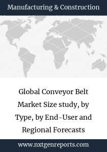 Global Conveyor Belt Market Size study, by Type, by End-User and Regional Forecasts 2018-2025