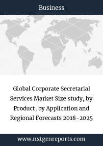 Global Corporate Secretarial Services Market Size study, by Product, by Application and Regional Forecasts 2018-2025