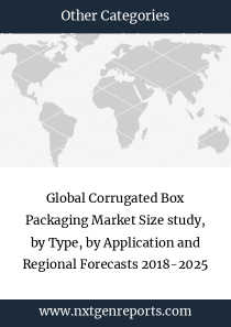 Global Corrugated Box Packaging Market Size study, by Type, by Application and Regional Forecasts 2018-2025