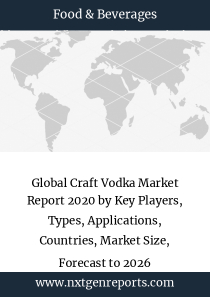 Global Craft Vodka Market Report 2020 by Key Players, Types, Applications, Countries, Market Size, Forecast to 2026