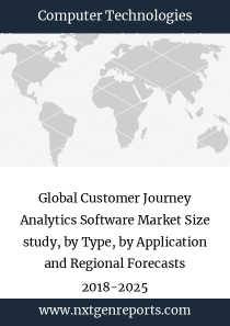 Global Customer Journey Analytics Software Market Size study, by Type, by Application and Regional Forecasts 2018-2025
