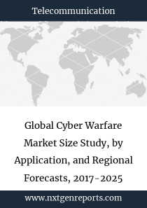 Global Cyber Warfare Market Size Study, by Application, and Regional Forecasts, 2017-2025