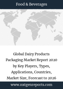 Global Dairy Products Packaging Market Report 2020 by Key Players, Types, Applications, Countries, Market Size, Forecast to 2026