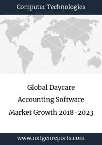 Global Daycare Accounting Software Market Growth 2018-2023
