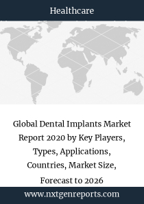 Global Dental Implants Market Report 2020 by Key Players, Types, Applications, Countries, Market Size, Forecast to 2026