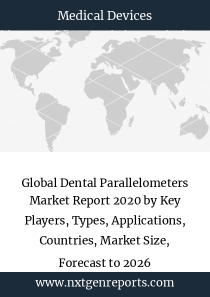 Global Dental Parallelometers Market Report 2020 by Key Players, Types, Applications, Countries, Market Size, Forecast to 2026