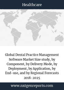 Global Dental Practice Management Software Market Size study, by Component, by Delivery Mode, by Deployment, by Application, by End-use, and by Regional Forecasts 2018-2025