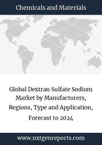 Global Dextran Sulfate Sodium Market by Manufacturers, Regions, Type and Application, Forecast to 2024