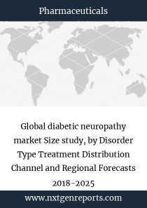 Global diabetic neuropathy market Size study, by Disorder Type Treatment Distribution Channel and Regional Forecasts 2018-2025