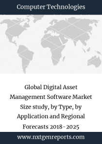 Global Digital Asset Management Software Market Size study, by Type, by Application and Regional Forecasts 2018-2025