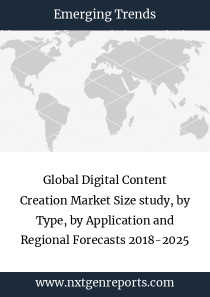 Global Digital Content Creation Market Size study, by Type, by Application and Regional Forecasts 2018-2025