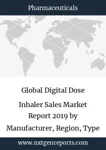 Global Digital Dose Inhaler Sales Market Report 2019 by Manufacturer, Region, Type and Application