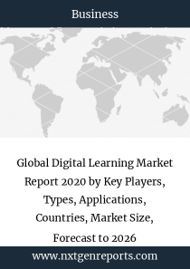 Global Digital Learning Market Report 2020 by Key Players, Types, Applications, Countries, Market Size, Forecast to 2026