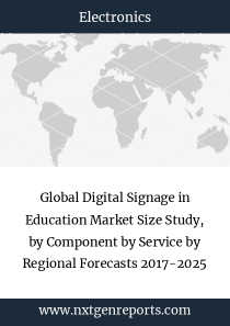 Global Digital Signage in Education Market Size Study, by Component by Service by Regional Forecasts 2017-2025