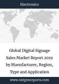 Global Digital Signage Sales Market Report 2019 by Manufacturer, Region, Type and Application