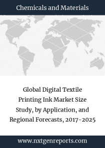 Global Digital Textile Printing Ink Market Size Study, by Application, and Regional Forecasts, 2017-2025