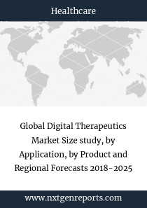 Global Digital Therapeutics Market Size study, by Application, by Product and Regional Forecasts 2018-2025