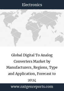 Global Digital To Analog Converters Market by Manufacturers, Regions, Type and Application, Forecast to 2024