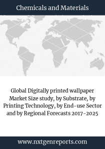 Global Digitally printed wallpaper Market Size study, by Substrate, by Printing Technology, by End-use Sector ...