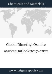 Global Dimethyl Oxalate Market Outlook 2017-2022