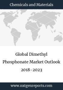 Global Dimethyl Phosphonate Market Outlook 2018-2023