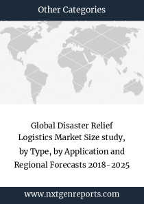 Global Disaster Relief Logistics Market Size study, by Type, by Application and Regional Forecasts 2018-2025