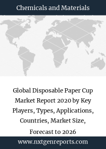Global Disposable Paper Cup Market Report 2020 by Key Players, Types, Applications, Countries, Market Size, Forecast to 2026