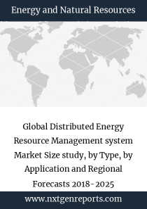 Global Distributed Energy Resource Management system Market Size study, by Type, by Application and Regional Forecasts 2018-2025