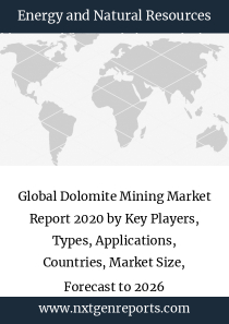 Global Dolomite Mining Market Report 2020 by Key Players, Types, Applications, Countries, Market Size, Forecast to 2026