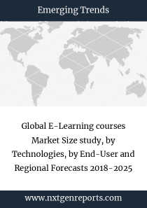 Global E-Learning courses Market Size study, by Technologies, by End-User and Regional Forecasts 2018-2025