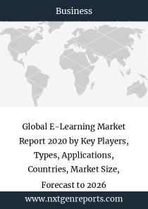 Global E-Learning Market Report 2020 by Key Players, Types, Applications, Countries, Market Size, Forecast to 2026