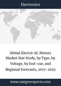 Global Electric AC Motors Market Size Study, by Type, by Voltage, by End-use, and Regional Forecasts, 2017-2025