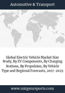 Global Electric Vehicle Market Size Study, By EV Components, By Charging Stations, By Propulsion, By Vehicle Type and Regional Forecasts, 2017-2025