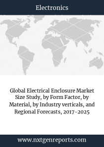 Global Electrical Enclosure Market Size Study, by Form Factor, by Material, by Industry verticals, and Regional Forecasts, 2017-2025
