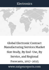 Global Electronic Contract Manufacturing Services Market Size Study, By End-Use, By Service, and Regional Forecasts, 2017-2025