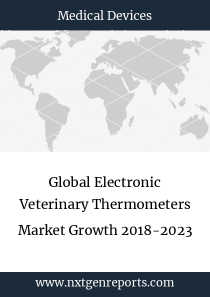 Global Electronic Veterinary Thermometers Market Growth 2018-2023