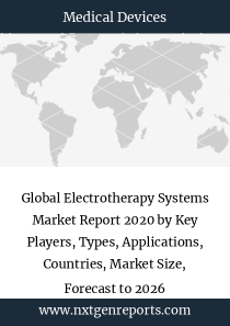 Global Electrotherapy Systems Market Report 2020 by Key Players, Types, Applications, Countries, Market Size, Forecast to 2026