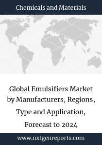 Global Emulsifiers Market by Manufacturers, Regions, Type and Application, Forecast to 2024