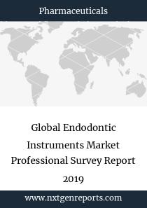 Global Endodontic Instruments Market Professional Survey Report 2019