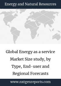Global Energy as a service Market Size study, by Type, End-user and Regional Forecasts 2018-2025